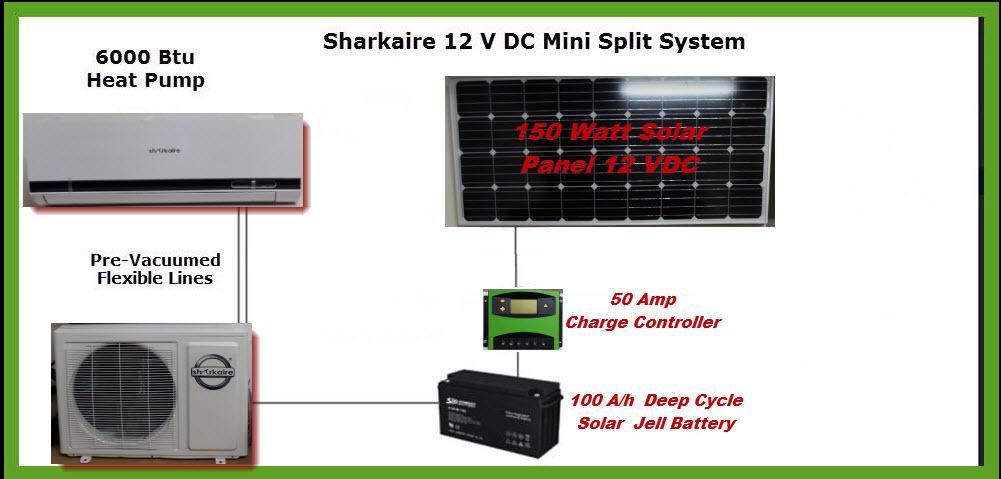 24 V DC Solar Ductless Mini Split